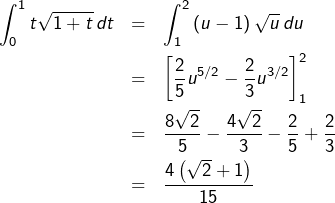 \begin{eqnarray*}\int_{0}^{1}t\sqrt{1+t}\thinspace dt & = & \int_{1}^{2}\left(u-1\right)\sqrt{u}\thinspace du\\& = & \left[\frac{2}{5}u^{5/2}-\frac{2}{3}u^{3/2}\right]_{1}^{2}\\& = & \frac{8\sqrt{2}}{5}-\frac{4\sqrt{2}}{3}-\frac{2}{5}+\frac{2}{3}\\& = & \frac{4\left(\sqrt{2}+1\right)}{15}\end{eqnarray*}