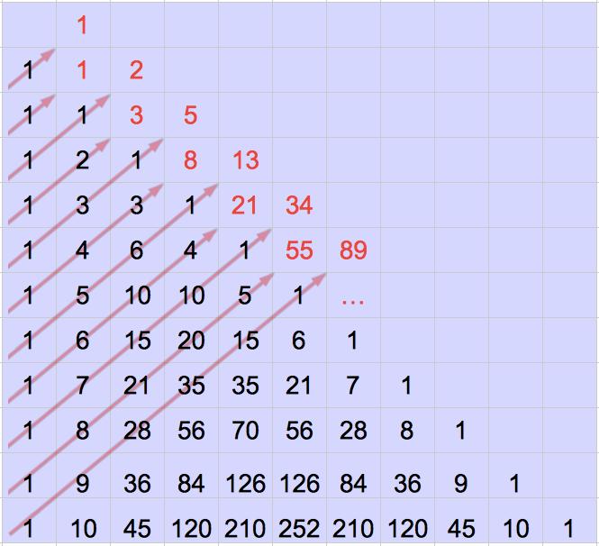 triangle-de-Pascal-et-Fibonacci