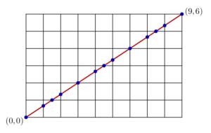 fig-challenge-0002