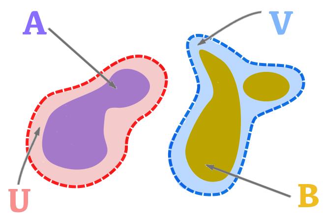 separation-deux-fermes