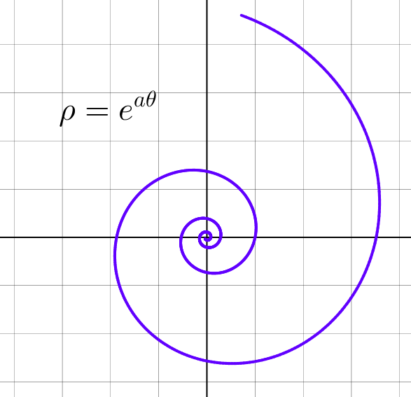 spirale-log